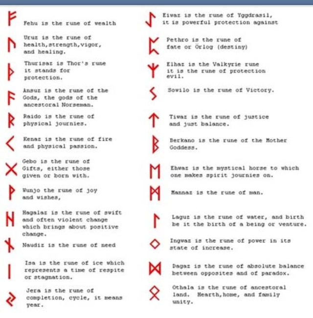 Runes_and_meanings